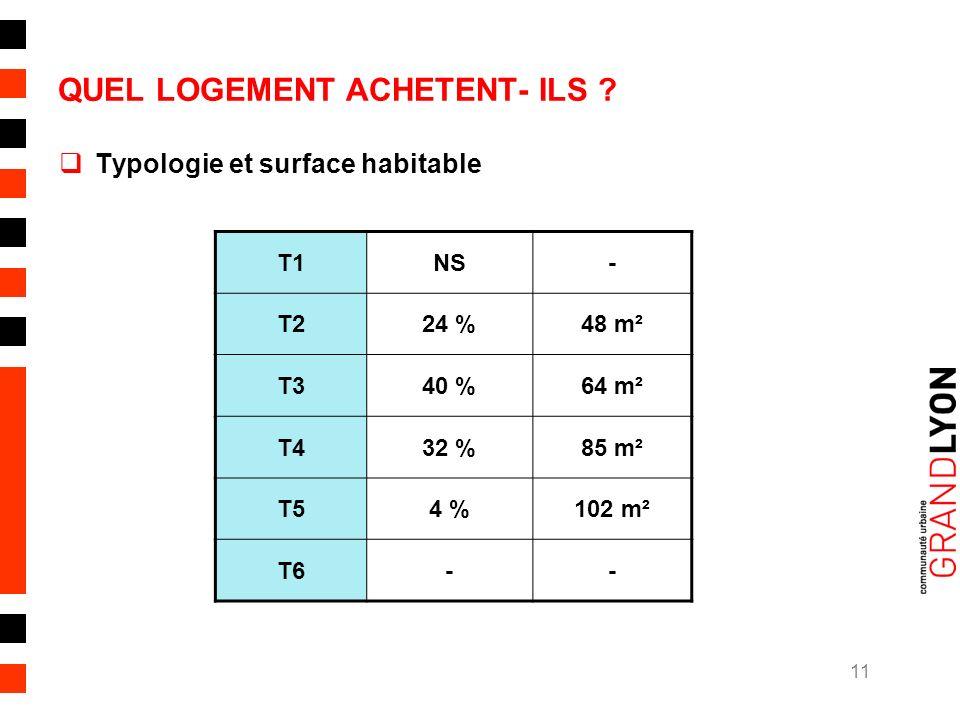 11 QUEL LOGEMENT ACHETENT- ILS .