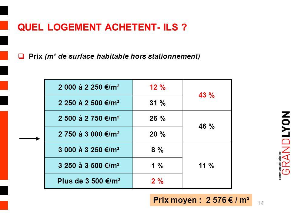 14 QUEL LOGEMENT ACHETENT- ILS .