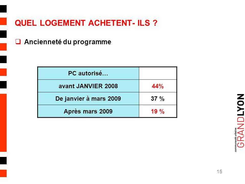 15 QUEL LOGEMENT ACHETENT- ILS .