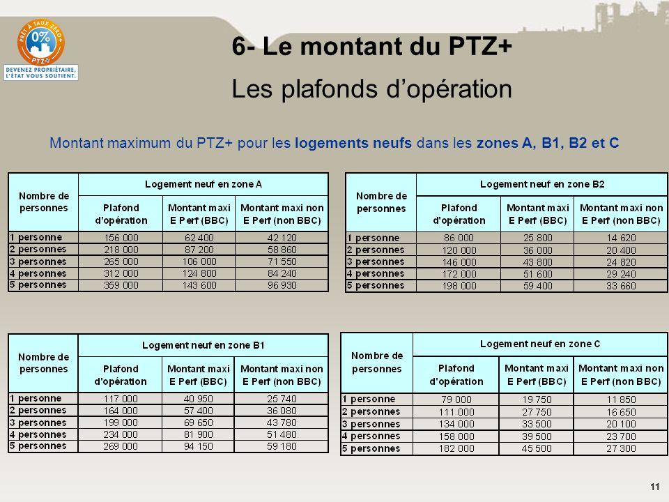 11 Montant maximum du PTZ+ pour les logements neufs dans les zones A, B1, B2 et C 6- Le montant du PTZ+ Les plafonds dopération