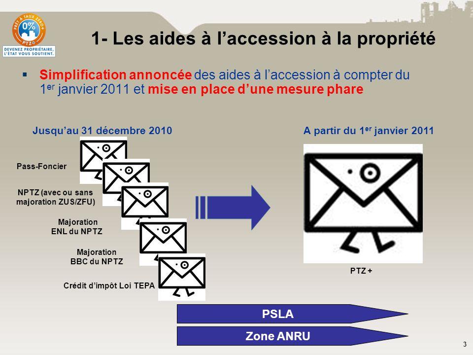 3 1- Les aides à laccession à la propriété Simplification annoncée des aides à laccession à compter du 1 er janvier 2011 et mise en place dune mesure