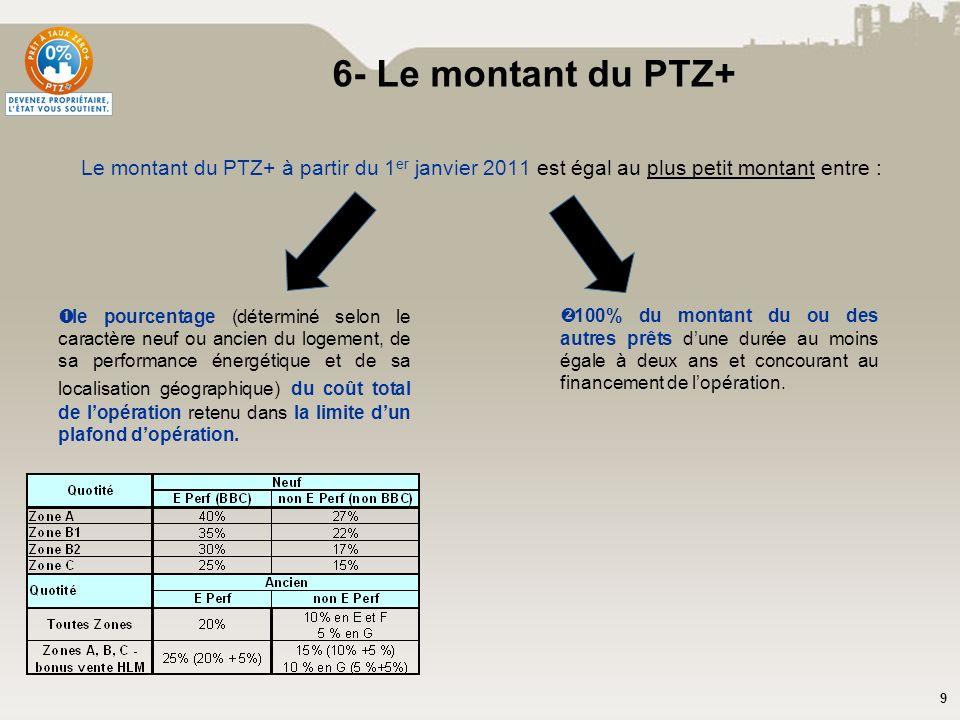 9 Le montant du PTZ+ à partir du 1 er janvier 2011 est égal au plus petit montant entre : le pourcentage (déterminé selon le caractère neuf ou ancien