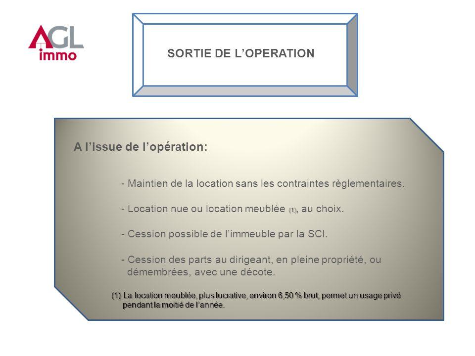 SORTIE DE LOPERATION A lissue de lopération: - Maintien de la location sans les contraintes règlementaires.