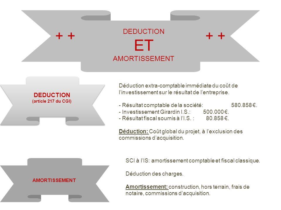 DEDUCTION ET AMORTISSEMENT + Déduction extra-comptable immédiate du coût de linvestissement sur le résultat de lentreprise.