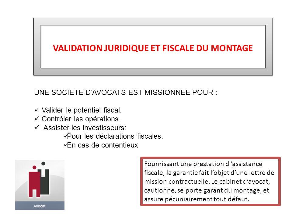 VALIDATION JURIDIQUE ET FISCALE DU MONTAGE UNE SOCIETE DAVOCATS EST MISSIONNEE POUR : Valider le potentiel fiscal.