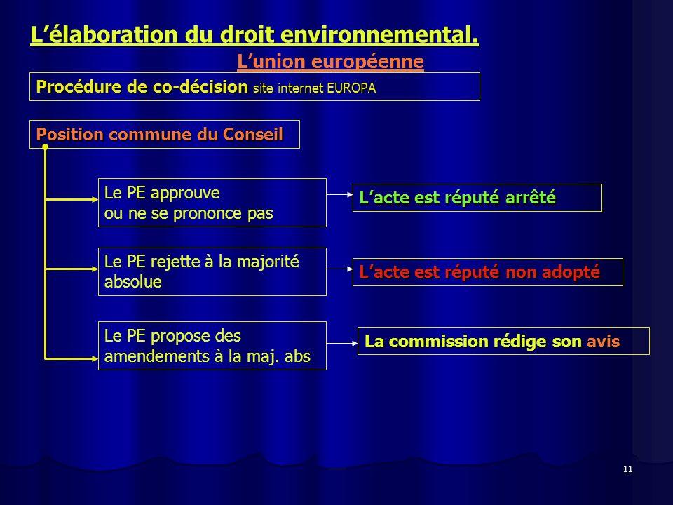 11 Position commune du Conseil Lélaboration du droit environnemental. Lunion européenne Procédure de co-décision site internet EUROPA Le PE approuve o