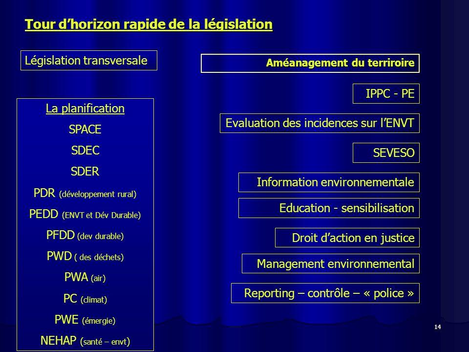 14 Tour dhorizon rapide de la législation Législation transversale La planification SPACE SDEC SDER PDR (développement rural) PEDD (ENVT et Dév Durabl