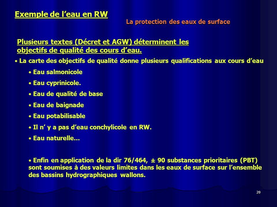 20 Exemple de leau en RW La protection des eaux de surface Plusieurs textes (Décret et AGW) déterminent les objectifs de qualité des cours deau. La ca