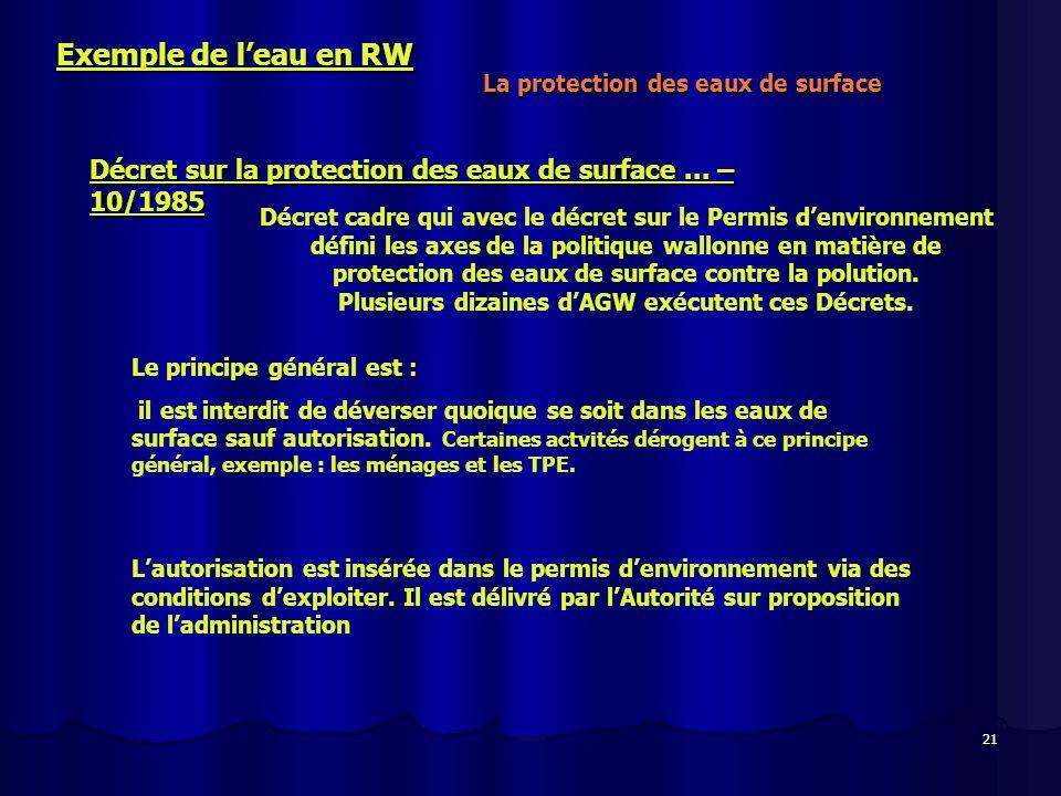 21 Exemple de leau en RW La protection des eaux de surface Décret sur la protection des eaux de surface... – 10/1985 Décret cadre qui avec le décret s
