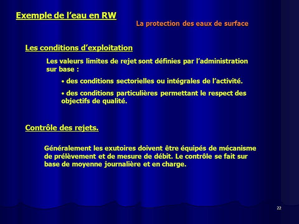 22 Exemple de leau en RW La protection des eaux de surface Les conditions dexploitation Les valeurs limites de rejet sont définies par ladministration