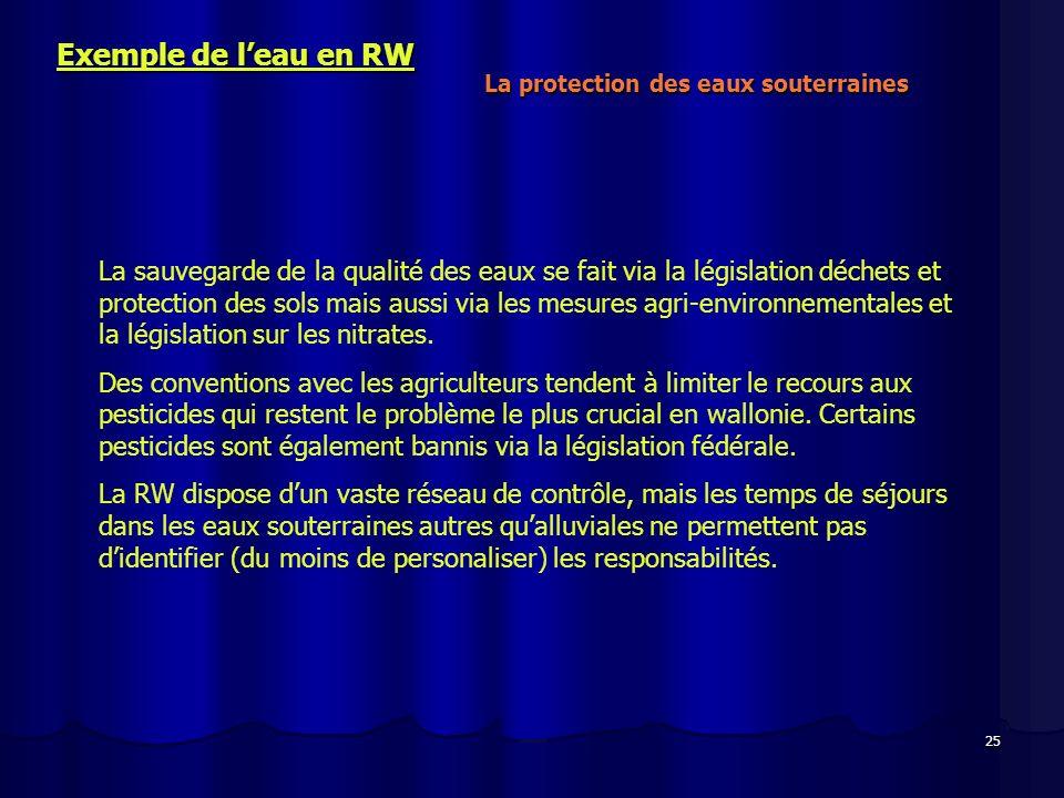 25 Exemple de leau en RW La protection des eaux souterraines La sauvegarde de la qualité des eaux se fait via la législation déchets et protection des