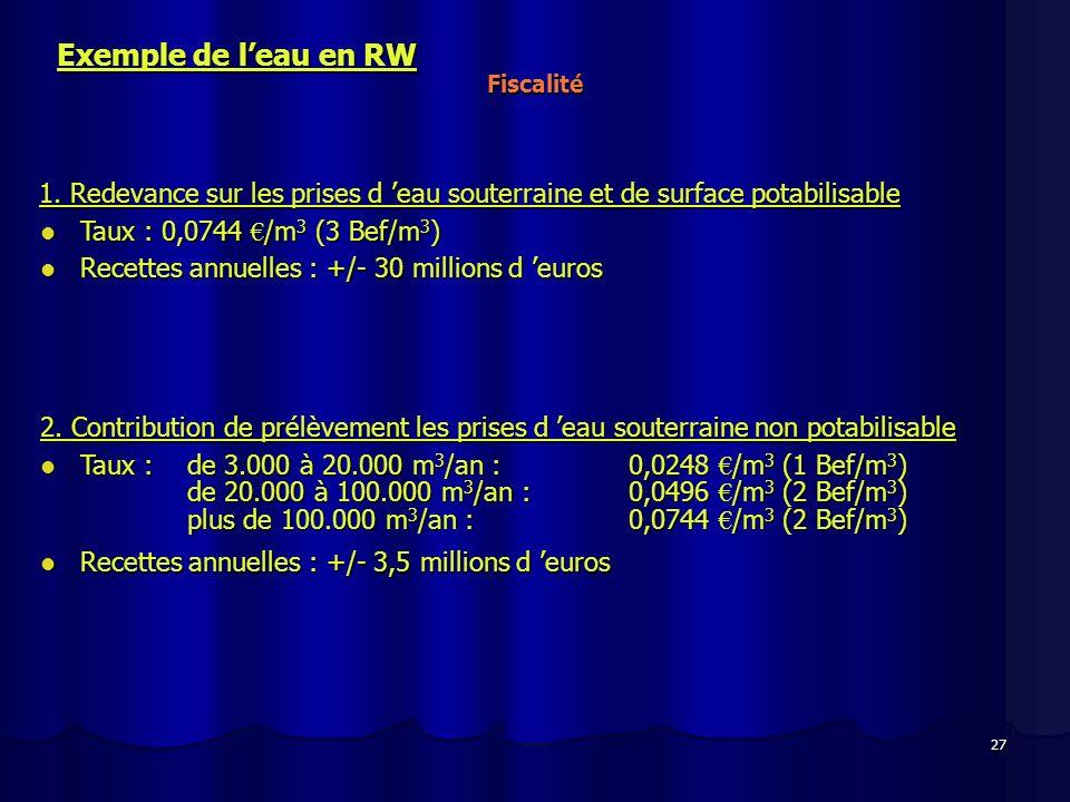 27 Exemple de leau en RW Fiscalité Recettes annuelles : +/- 30 millions d euros Recettes annuelles : +/- 30 millions d euros Recettes annuelles : +/-