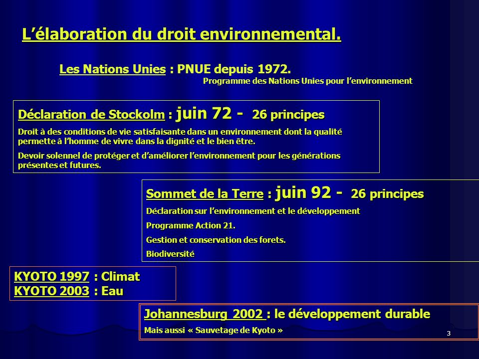 3 Lélaboration du droit environnemental. Les Nations Unies : PNUE depuis 1972. Programme des Nations Unies pour lenvironnement Déclaration de Stockolm