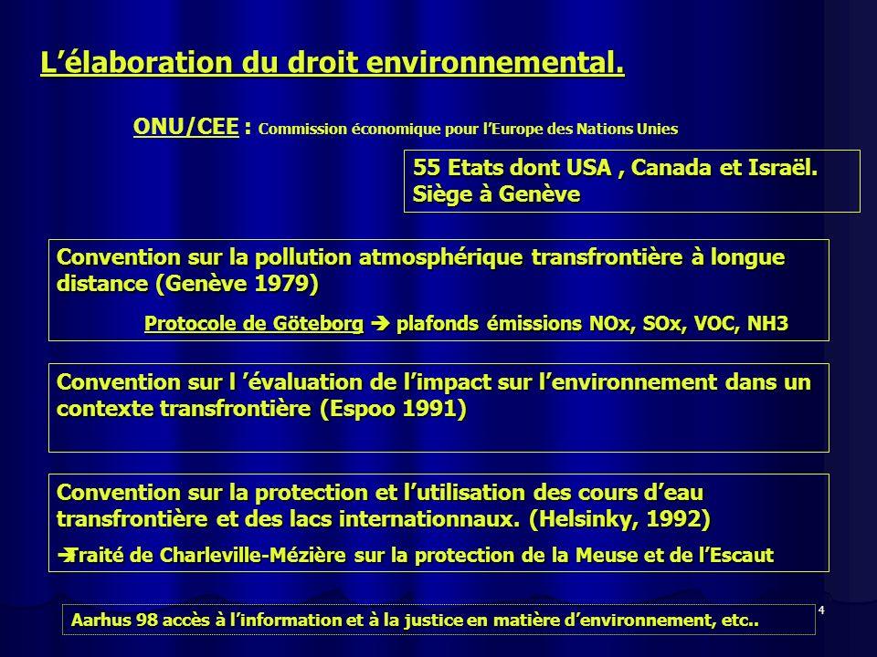 4 Lélaboration du droit environnemental. 55 Etats dont USA, Canada et Israël. Siège à Genève ONU/CEE : Commission économique pour lEurope des Nations