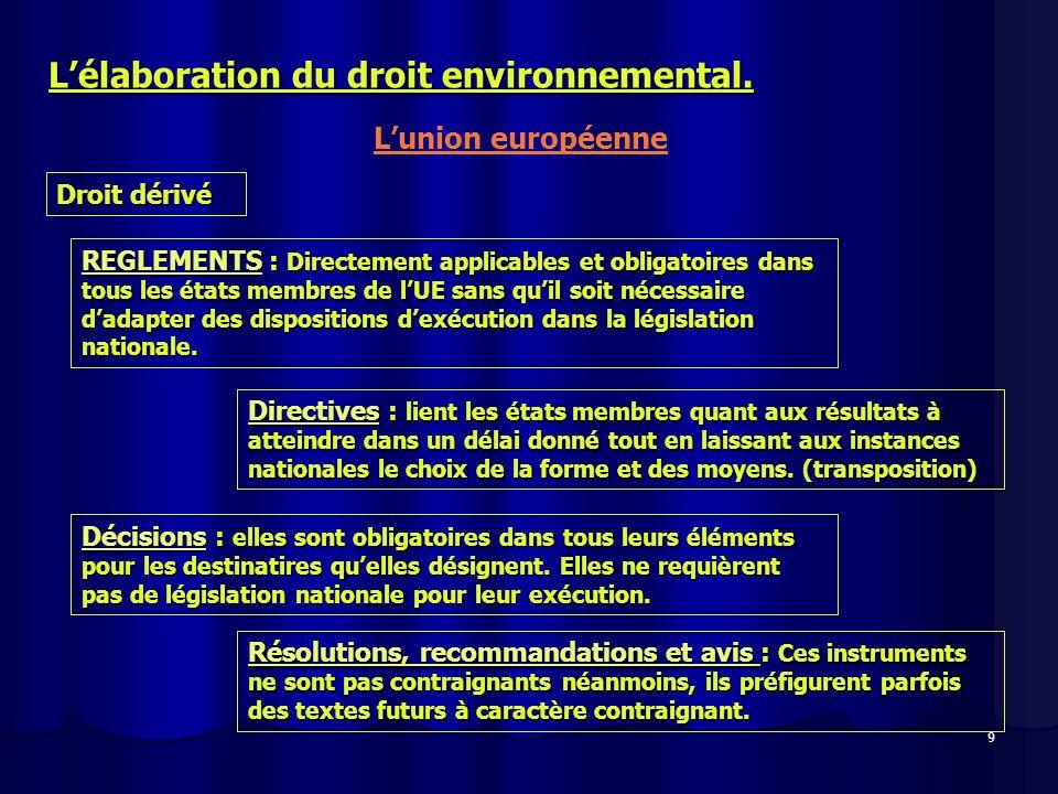 9 Lélaboration du droit environnemental. Lunion européenne Droit dérivé REGLEMENTS : Directement applicables et obligatoires dans tous les états membr