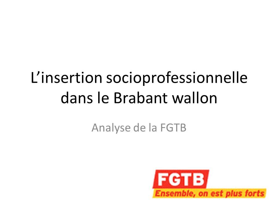 La position de la FGTB Pour une politique daide à la recherche demploi et à linsertion socioprofessionnelle qui se construise positivement et non sous la pression dun contrôle permanent ou dune menace de sanction.
