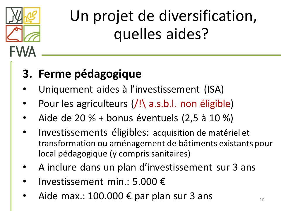 3.Ferme pédagogique Uniquement aides à linvestissement (ISA) Pour les agriculteurs (/!\ a.s.b.l. non éligible) Aide de 20 % + bonus éventuels (2,5 à 1