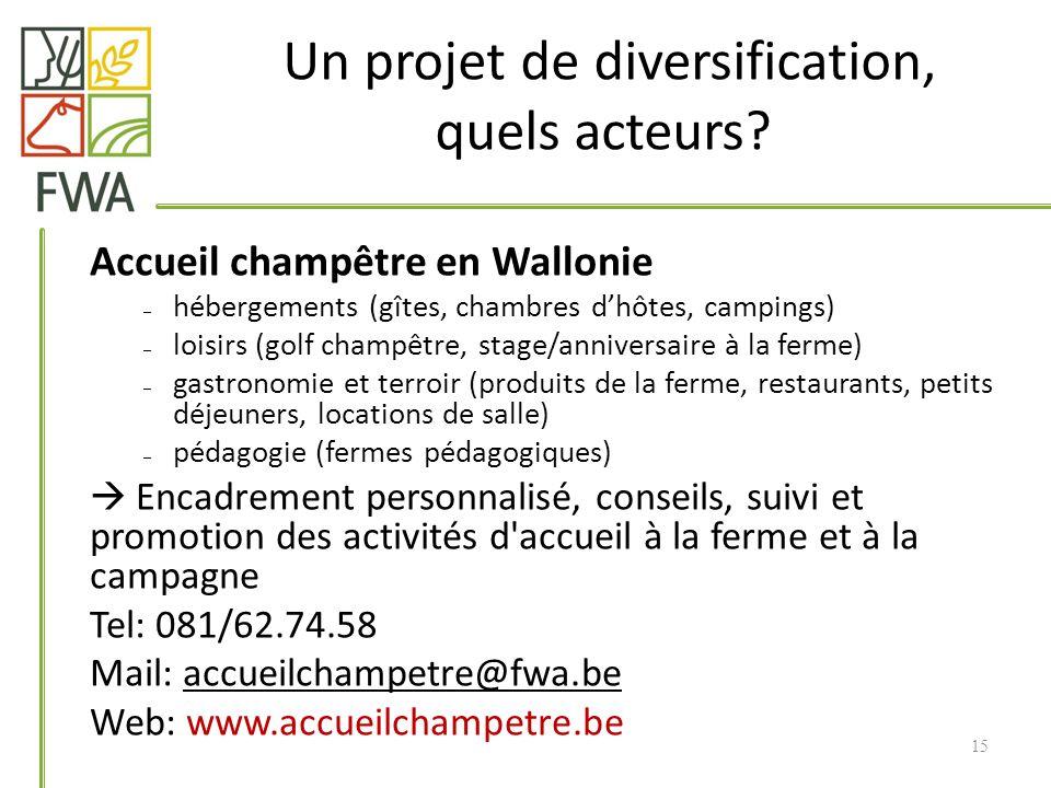 Un projet de diversification, quels acteurs? Accueil champêtre en Wallonie – hébergements (gîtes, chambres dhôtes, campings) – loisirs (golf champêtre