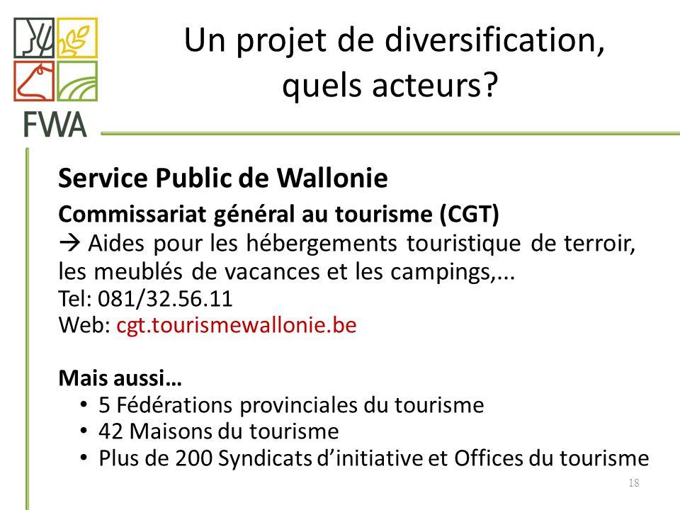 Un projet de diversification, quels acteurs? Service Public de Wallonie Commissariat général au tourisme (CGT) Aides pour les hébergements touristique