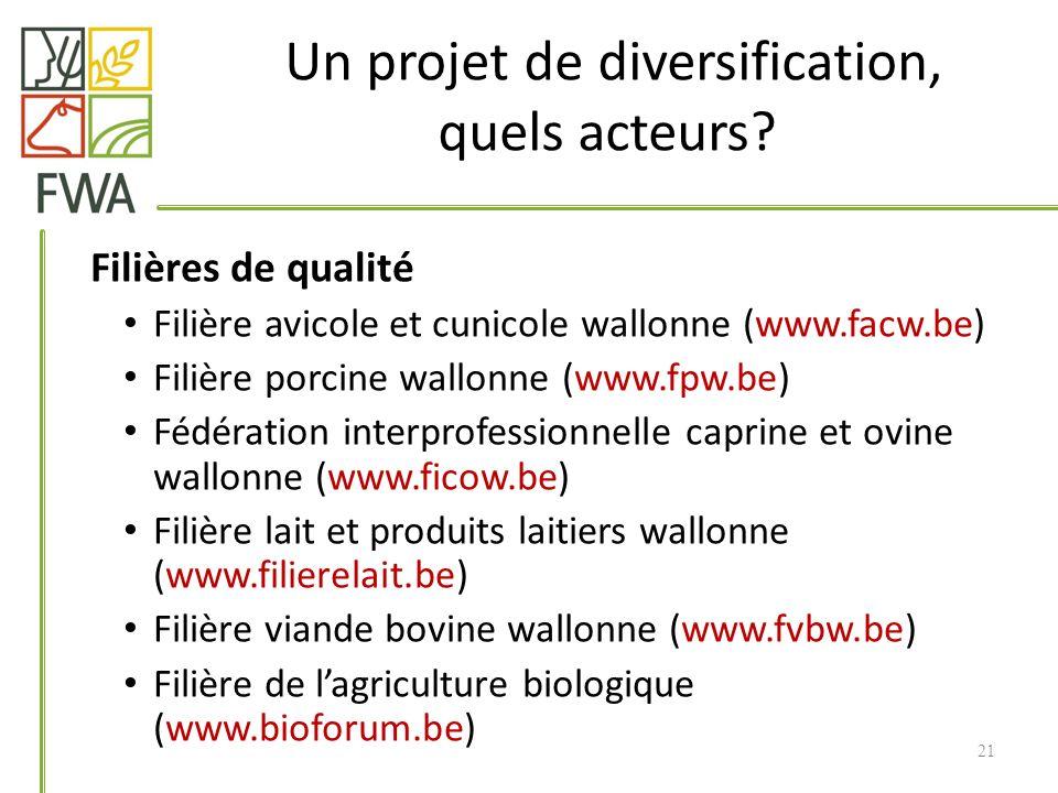 Un projet de diversification, quels acteurs? Filières de qualité Filière avicole et cunicole wallonne (www.facw.be) Filière porcine wallonne (www.fpw.