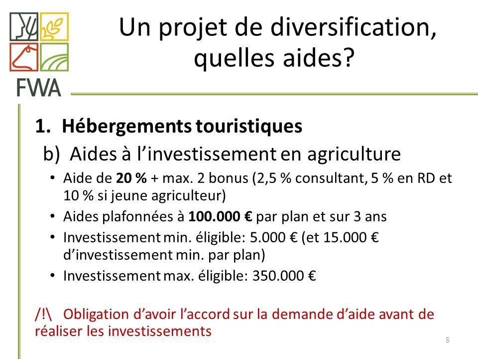 1.Hébergements touristiques b)Aides à linvestissement en agriculture Aide de 20 % + max. 2 bonus (2,5 % consultant, 5 % en RD et 10 % si jeune agricul