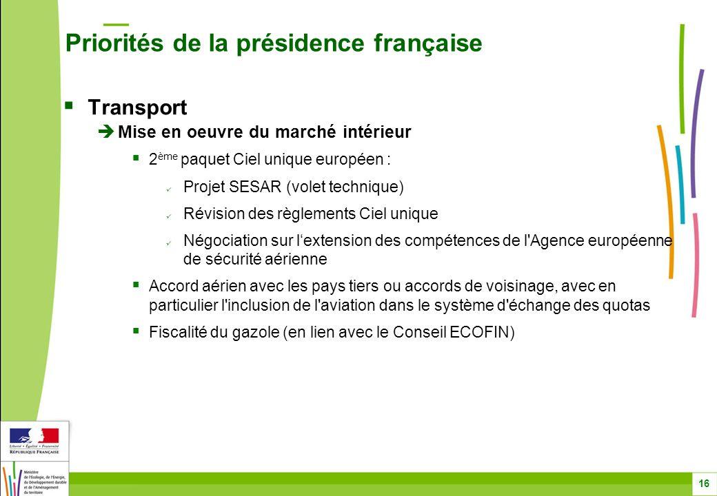 Transport Mise en oeuvre du marché intérieur 2 ème paquet Ciel unique européen : Projet SESAR (volet technique) Révision des règlements Ciel unique Né