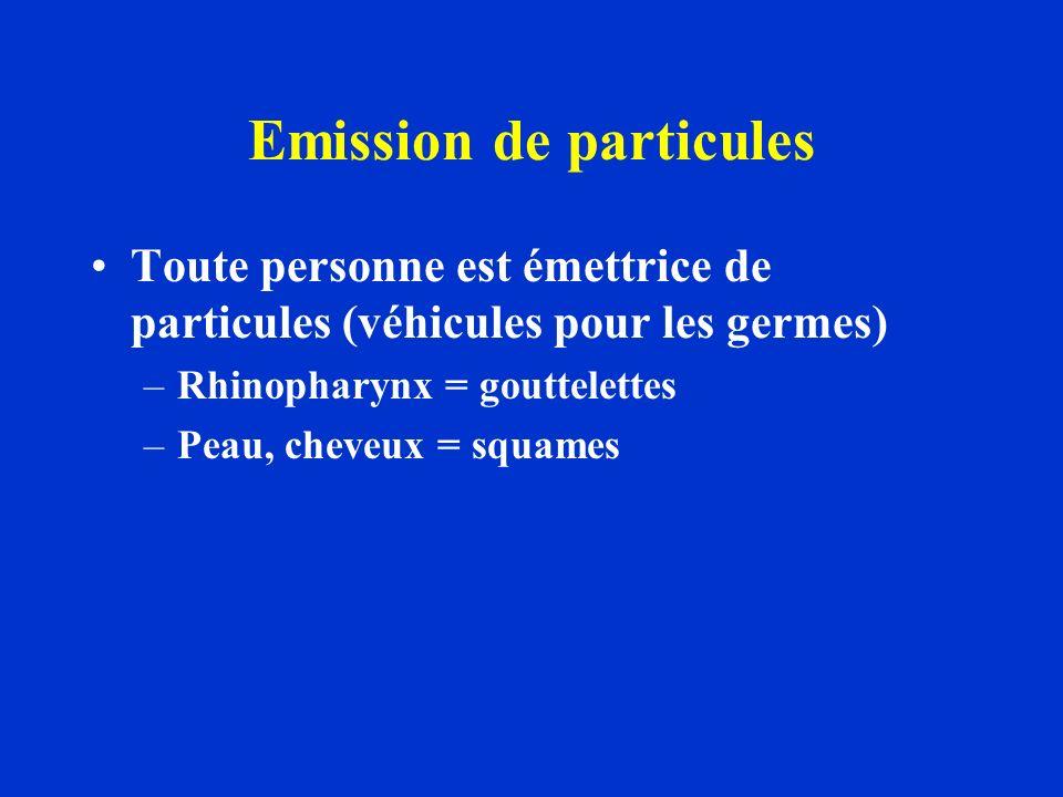 Emission de particules Toute personne est émettrice de particules (véhicules pour les germes) –Rhinopharynx = gouttelettes –Peau, cheveux = squames