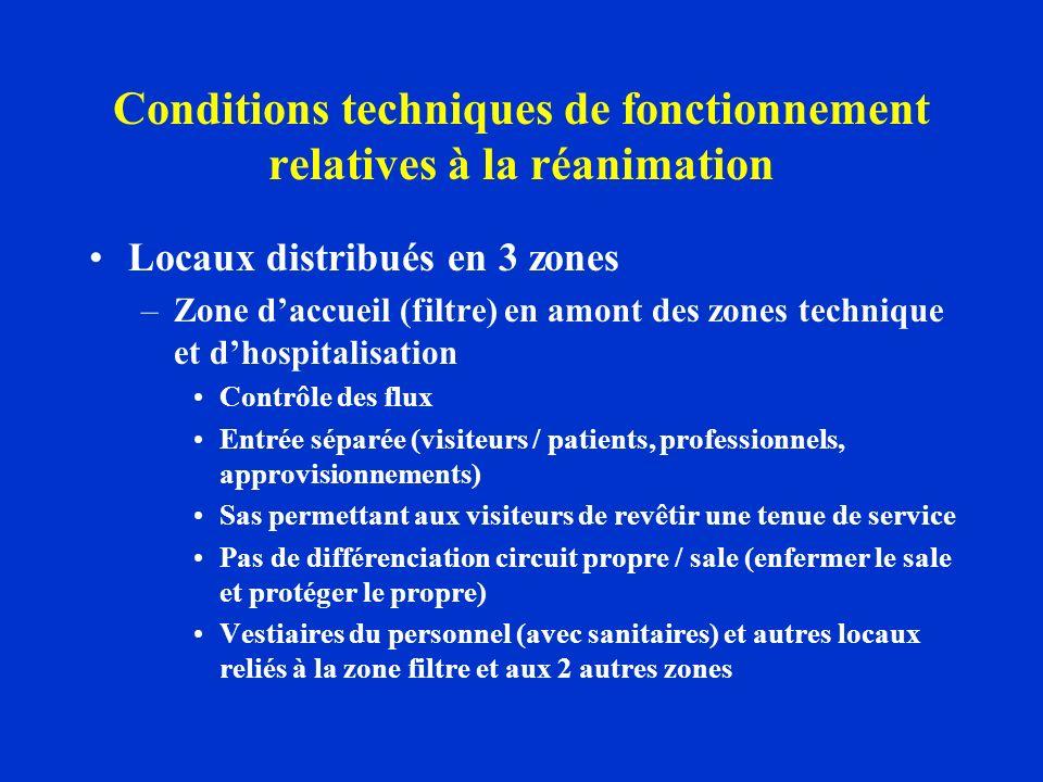 Conditions techniques de fonctionnement relatives à la réanimation Locaux distribués en 3 zones –Zone daccueil (filtre) en amont des zones technique e