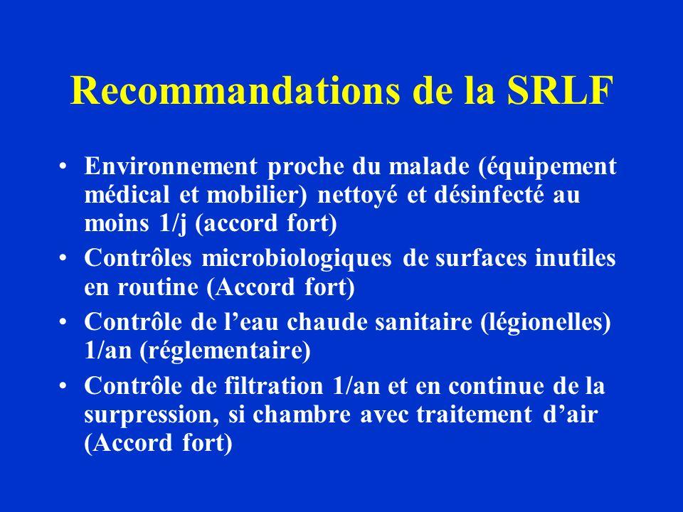 Recommandations de la SRLF Environnement proche du malade (équipement médical et mobilier) nettoyé et désinfecté au moins 1/j (accord fort) Contrôles microbiologiques de surfaces inutiles en routine (Accord fort) Contrôle de leau chaude sanitaire (légionelles) 1/an (réglementaire) Contrôle de filtration 1/an et en continue de la surpression, si chambre avec traitement dair (Accord fort)