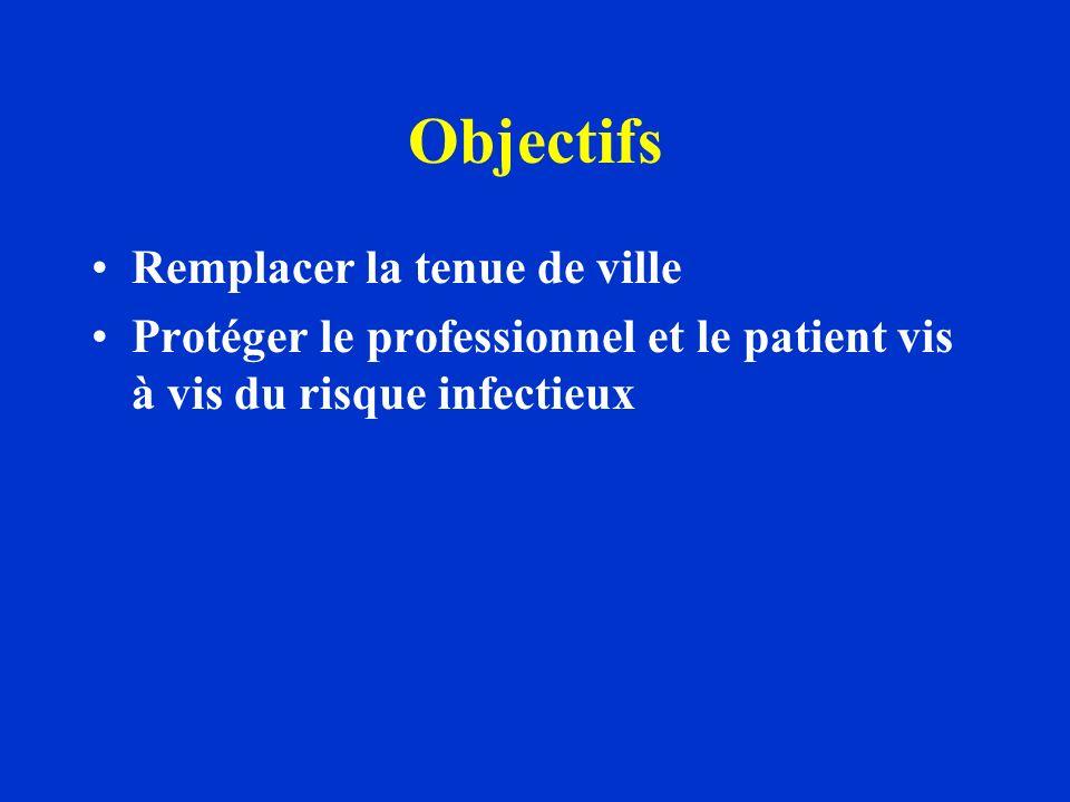 Objectifs Remplacer la tenue de ville Protéger le professionnel et le patient vis à vis du risque infectieux