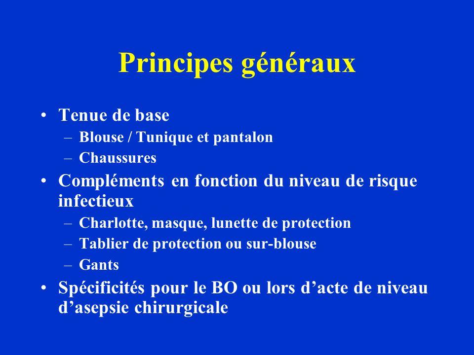 Principes généraux Tenue de base –Blouse / Tunique et pantalon –Chaussures Compléments en fonction du niveau de risque infectieux –Charlotte, masque,