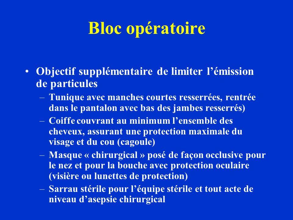 Bloc opératoire Objectif supplémentaire de limiter lémission de particules –Tunique avec manches courtes resserrées, rentrée dans le pantalon avec bas