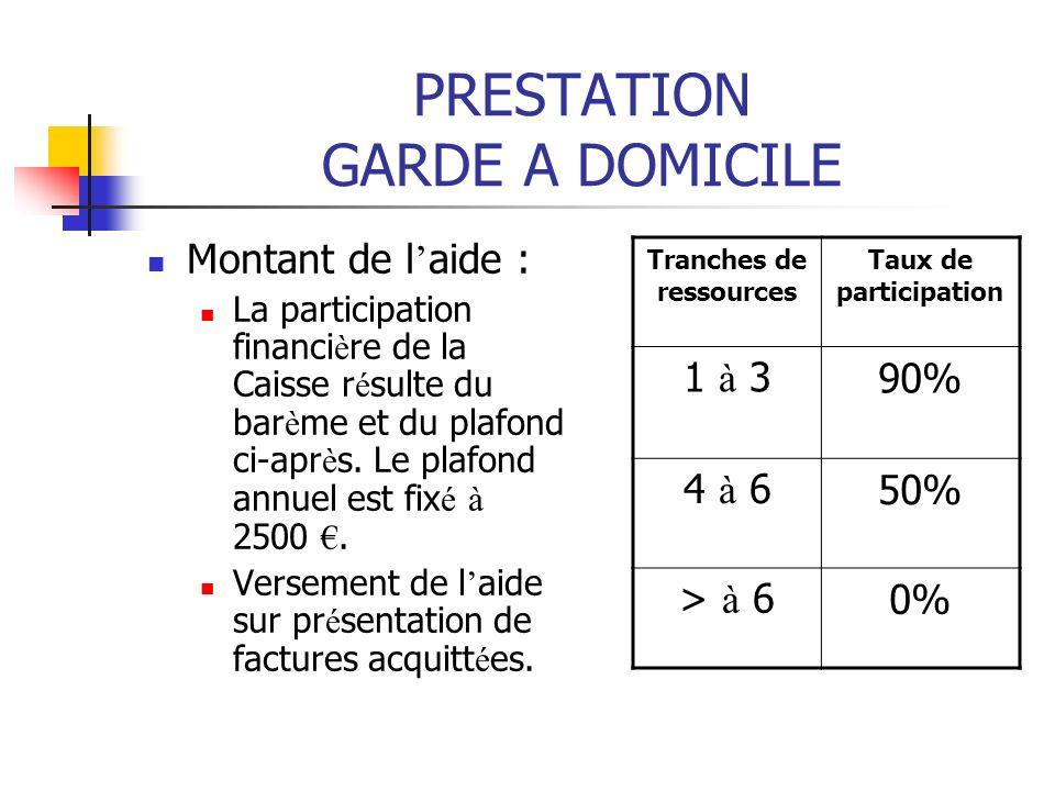 PRESTATION GARDE A DOMICILE Montant de l aide : La participation financi è re de la Caisse r é sulte du bar è me et du plafond ci-apr è s. Le plafond