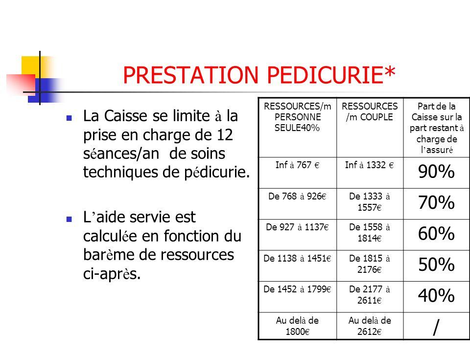 PRESTATION PEDICURIE* La Caisse se limite à la prise en charge de 12 s é ances/an de soins techniques de p é dicurie. L aide servie est calcul é e en
