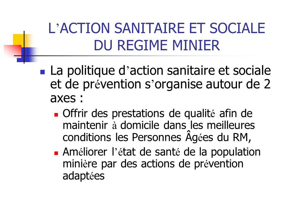L ACTION SANITAIRE ET SOCIALE DU REGIME MINIER La politique d action sanitaire et sociale et de pr é vention s organise autour de 2 axes : Offrir des