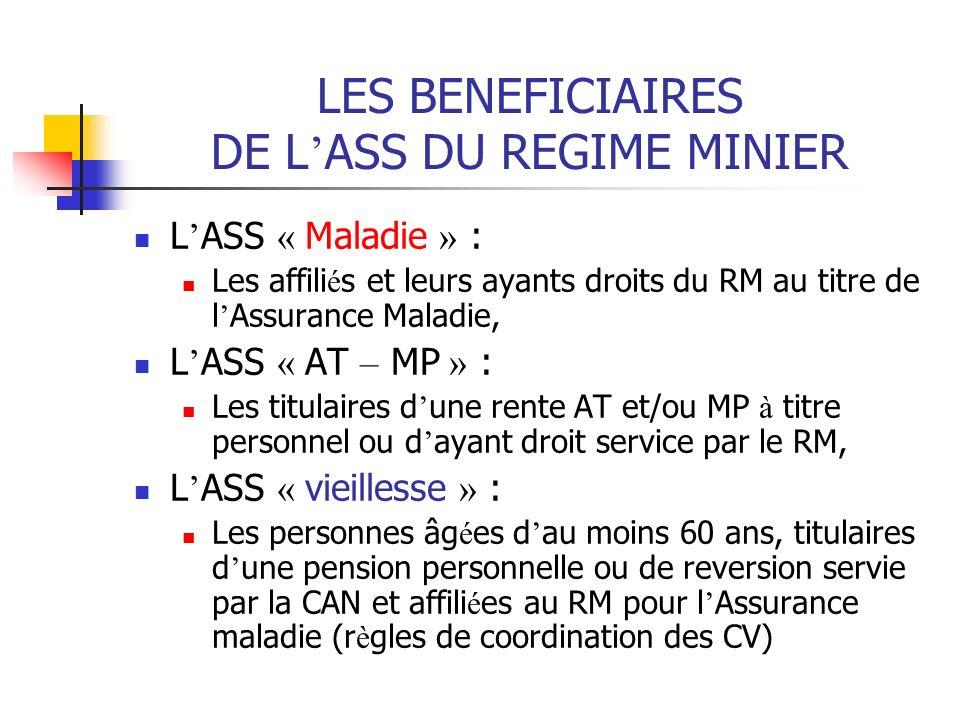 LES BENEFICIAIRES DE L ASS DU REGIME MINIER L ASS « Maladie » : Les affili é s et leurs ayants droits du RM au titre de l Assurance Maladie, L ASS « A