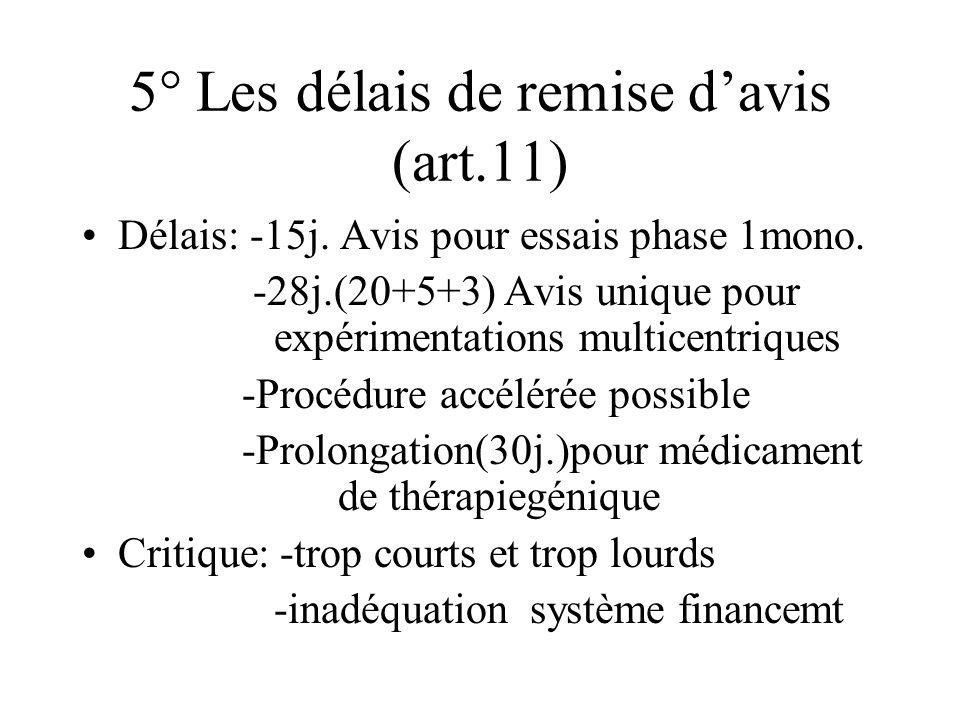 5° Les délais de remise davis (art.11) Délais: -15j. Avis pour essais phase 1mono. -28j.(20+5+3) Avis unique pour expérimentations multicentriques -Pr