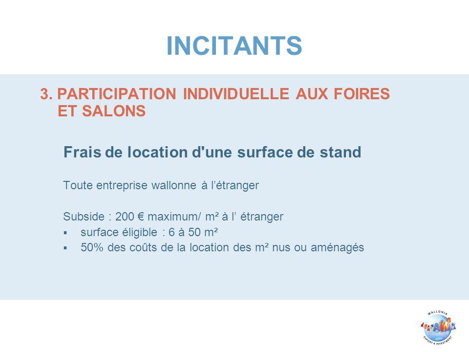 INCITANTS 3. PARTICIPATION INDIVIDUELLE AUX FOIRES ET SALONS Frais de location d'une surface de stand Toute entreprise wallonne à létranger Subside :