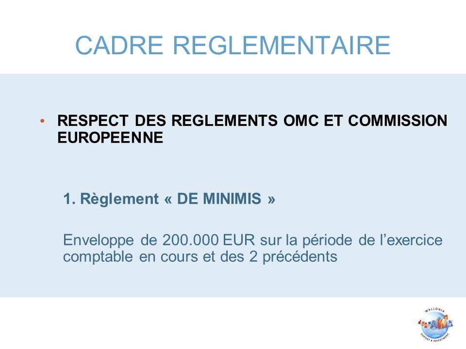 CADRE REGLEMENTAIRE RESPECT DES REGLEMENTS OMC ET COMMISSION EUROPEENNE 1. Règlement « DE MINIMIS » Enveloppe de 200.000 EUR sur la période de lexerci