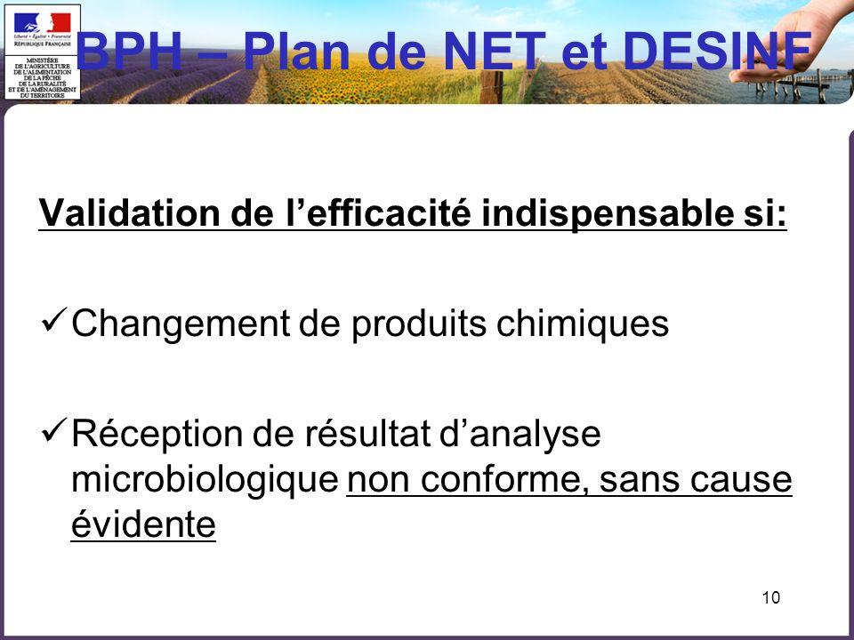 10 BPH – Plan de NET et DESINF Validation de lefficacité indispensable si: Changement de produits chimiques Réception de résultat danalyse microbiologique non conforme, sans cause évidente