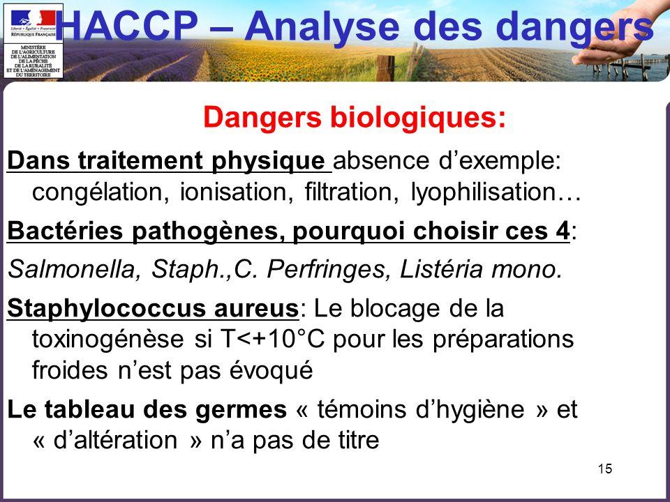 15 HACCP – Analyse des dangers Dangers biologiques: Dans traitement physique absence dexemple: congélation, ionisation, filtration, lyophilisation… Ba