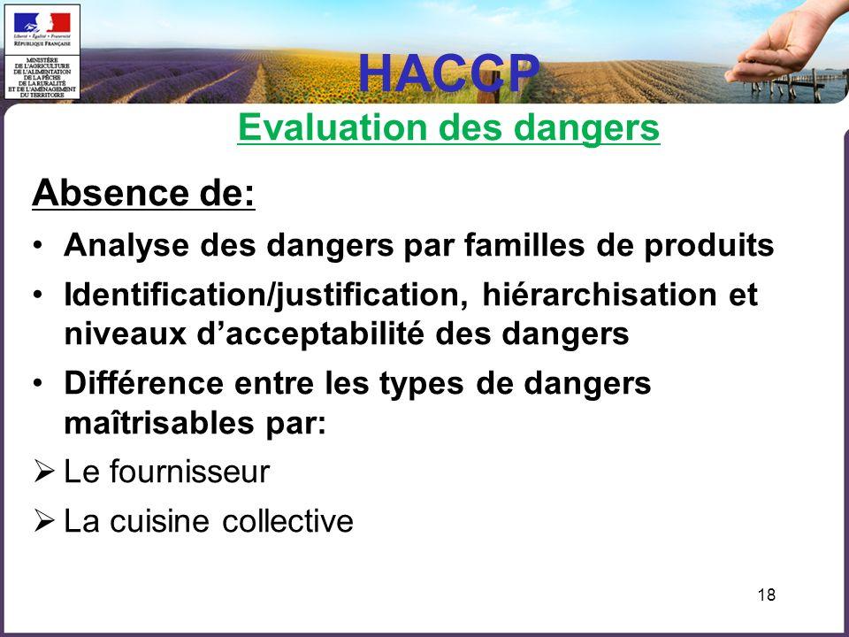 18 HACCP Evaluation des dangers Absence de: Analyse des dangers par familles de produits Identification/justification, hiérarchisation et niveaux dacc