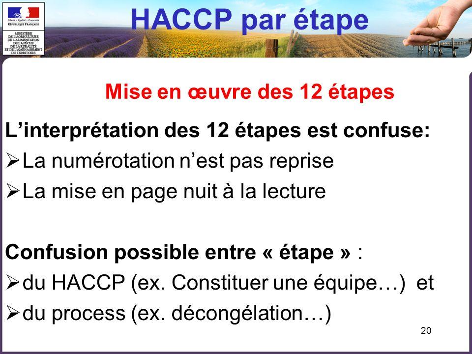 20 HACCP par étape Mise en œuvre des 12 étapes Linterprétation des 12 étapes est confuse: La numérotation nest pas reprise La mise en page nuit à la lecture Confusion possible entre « étape » : du HACCP (ex.