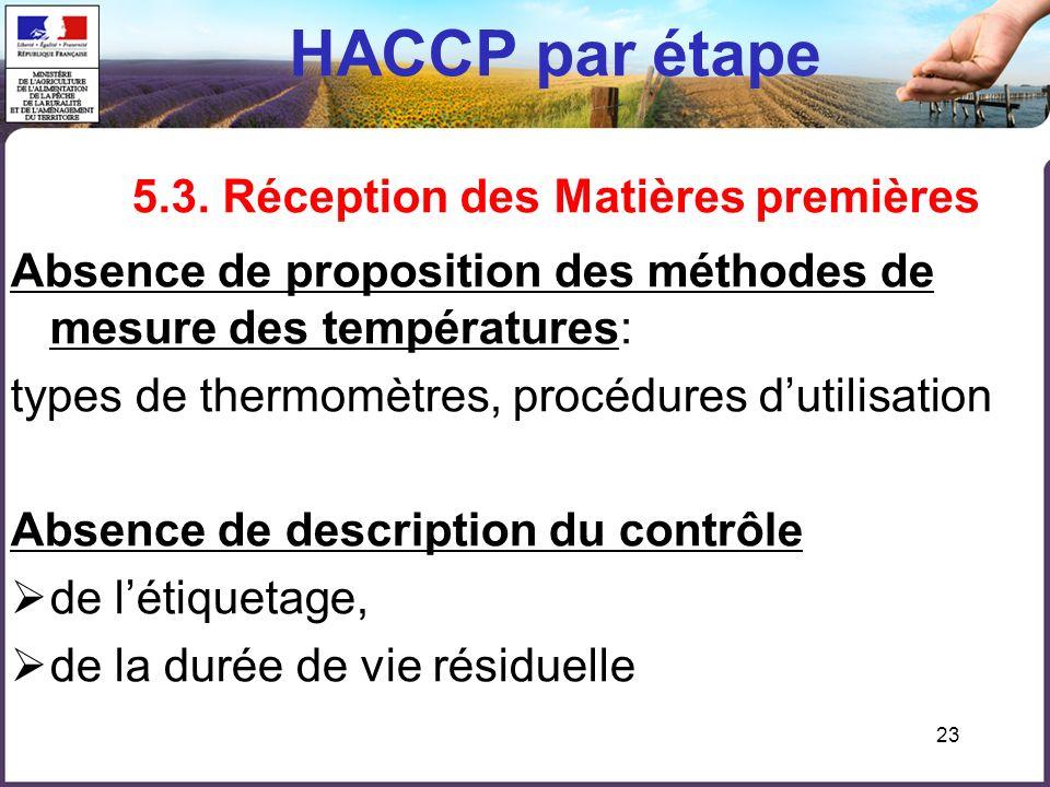 23 HACCP par étape 5.3. Réception des Matières premières Absence de proposition des méthodes de mesure des températures: types de thermomètres, procéd