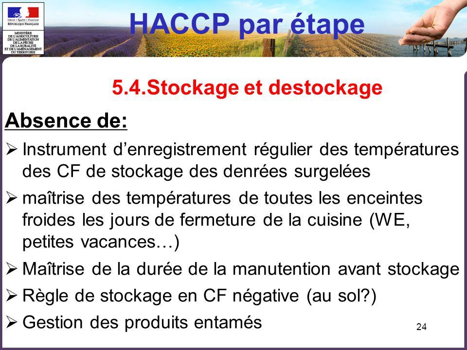 24 HACCP par étape 5.4.Stockage et destockage Absence de: Instrument denregistrement régulier des températures des CF de stockage des denrées surgelée