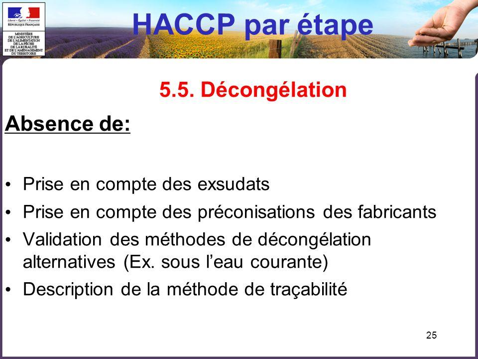 25 HACCP par étape 5.5. Décongélation Absence de: Prise en compte des exsudats Prise en compte des préconisations des fabricants Validation des méthod