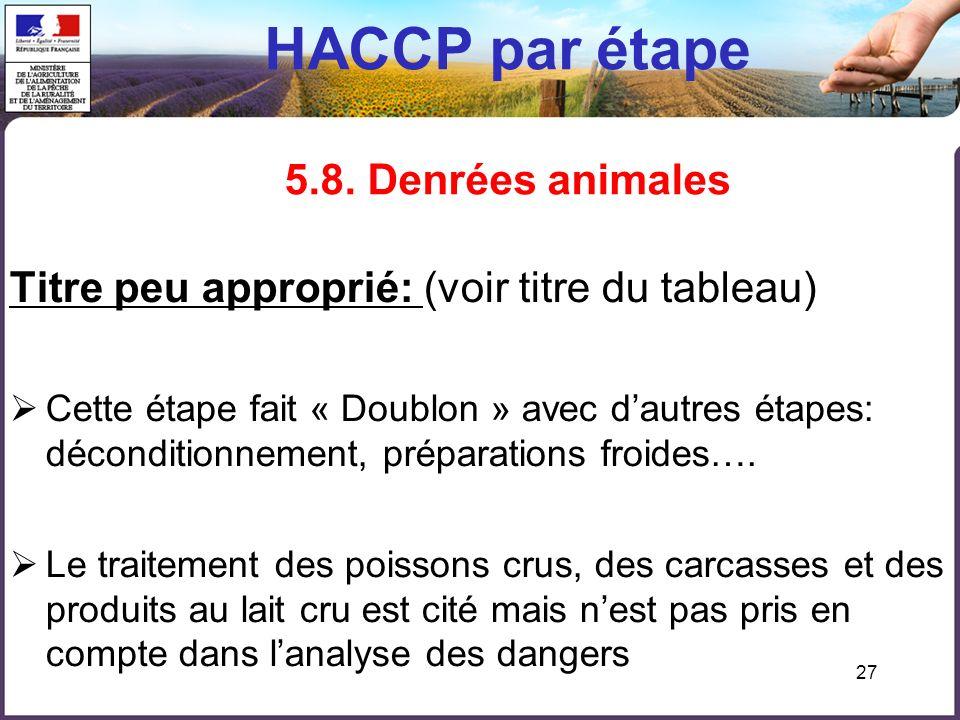 27 HACCP par étape 5.8. Denrées animales Titre peu approprié: (voir titre du tableau) Cette étape fait « Doublon » avec dautres étapes: déconditionnem
