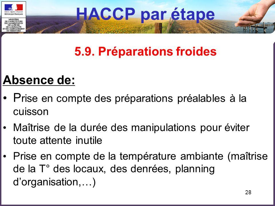 28 HACCP par étape 5.9. Préparations froides Absence de: P rise en compte des préparations préalables à la cuisson Maîtrise de la durée des manipulati