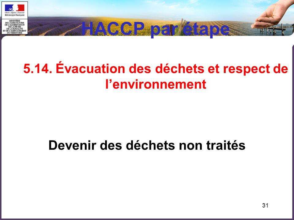 31 HACCP par étape 5.14. Évacuation des déchets et respect de lenvironnement Devenir des déchets non traités