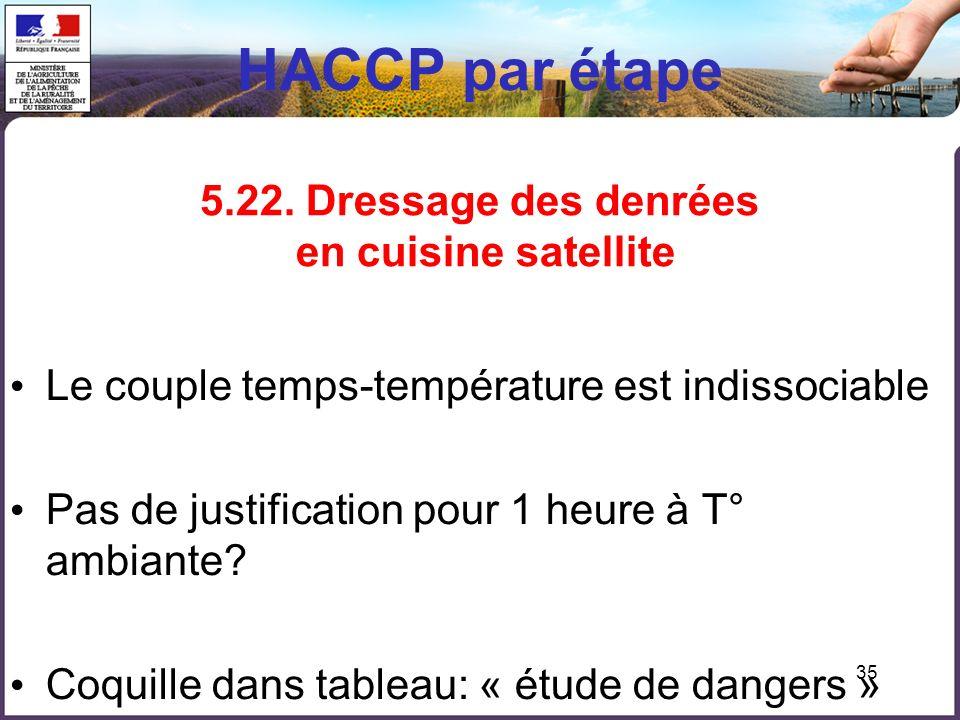 35 HACCP par étape 5.22. Dressage des denrées en cuisine satellite Le couple temps-température est indissociable Pas de justification pour 1 heure à T